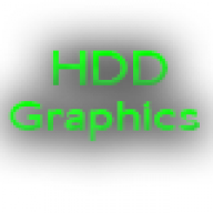 HDD Graphics
